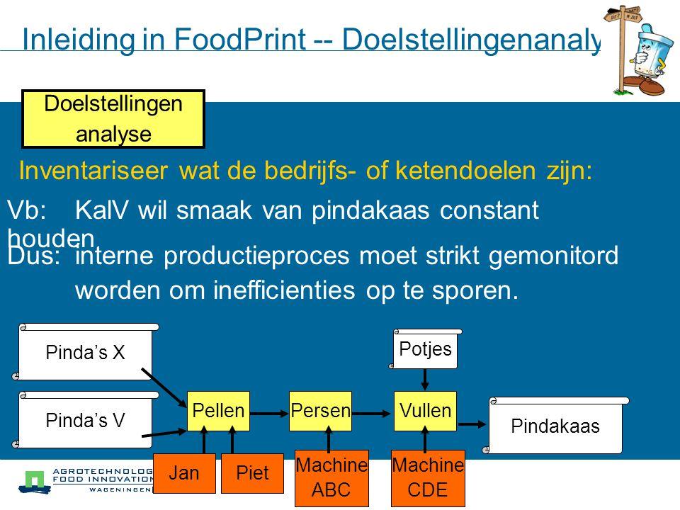 Inleiding in FoodPrint -- Doelstellingenanalyse Doelstellingen analyse Inventariseer wat de bedrijfs- of ketendoelen zijn: Pellen Pinda's X Pinda's V