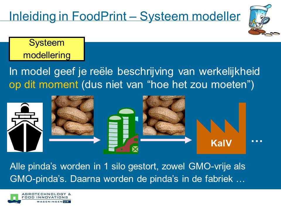 Inleiding in FoodPrint – Systeem modellering Iteratief proces Systeem Modellering Doelstellingen analyse Knelpunten analyse Systeem ontwerp Implementa