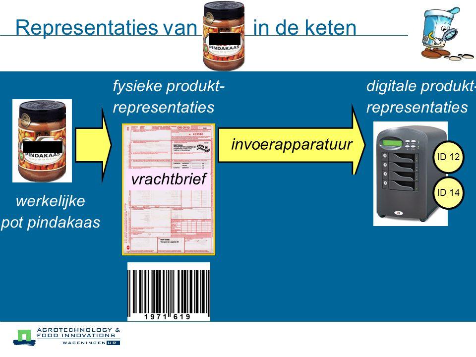 Representaties vanin de keten invoerapparatuur werkelijke pot pindakaas fysieke produkt- representaties vrachtbrief ID 14 ID 12 digitale produkt- repr