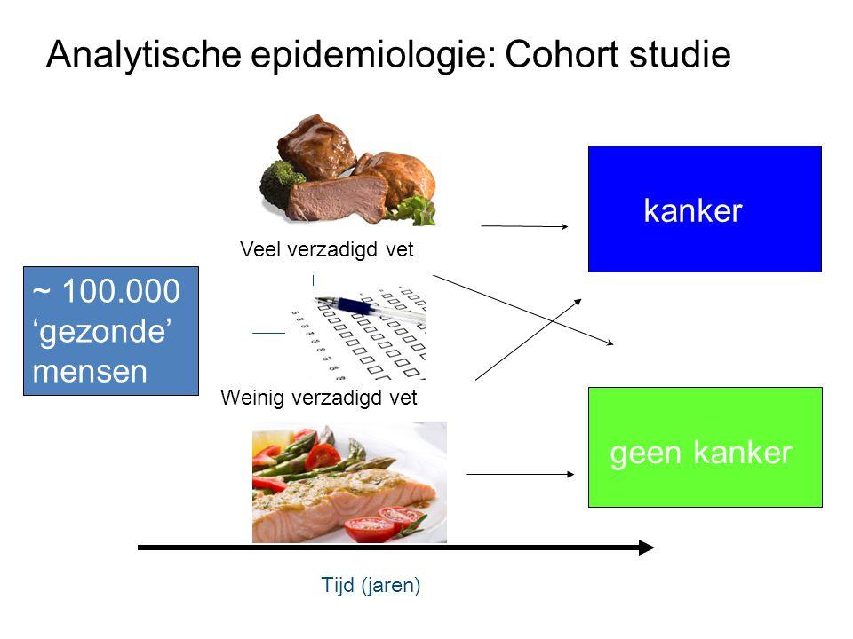 Analytische epidemiologie: Cohort studie ~ 100.000 'gezonde' mensen kanker geen kanker Tijd (jaren) Veel verzadigd vet Weinig verzadigd vet