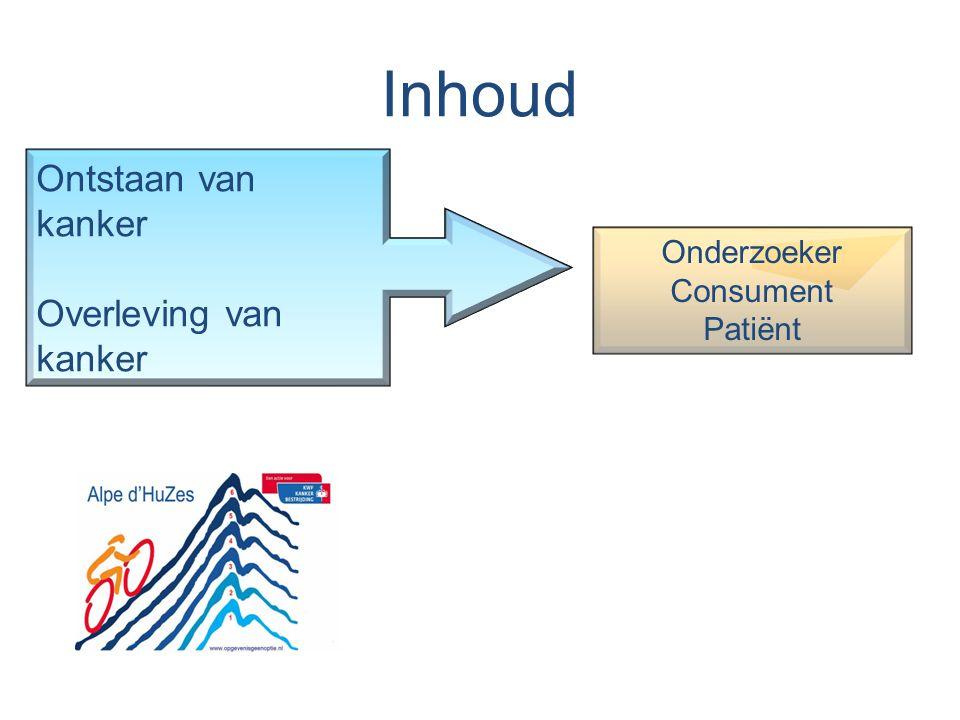 1 op de 3 In 2008 in Nederland Incidentie: ~ 90.000 Prevalentie: ~400.000