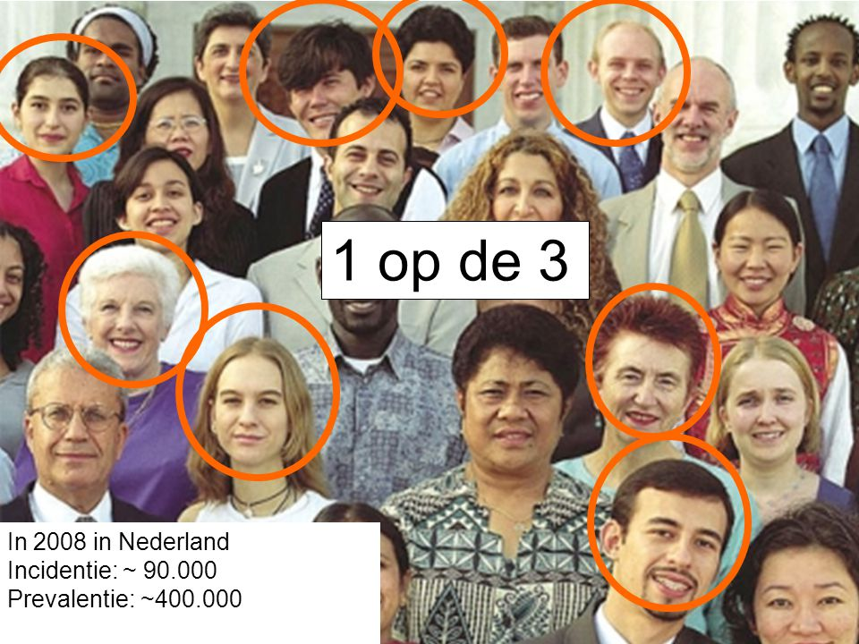 1 op de 3 In 2008 in Nederland Incidentie: ~ 90.000 Prevalentie: ~400.000