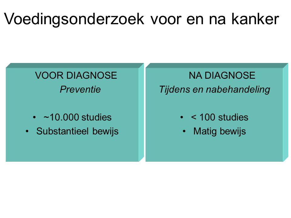 Voedingsonderzoek voor en na kanker VOOR DIAGNOSE Preventie ~10.000 studies Substantieel bewijs NA DIAGNOSE Tijdens en nabehandeling < 100 studies Mat