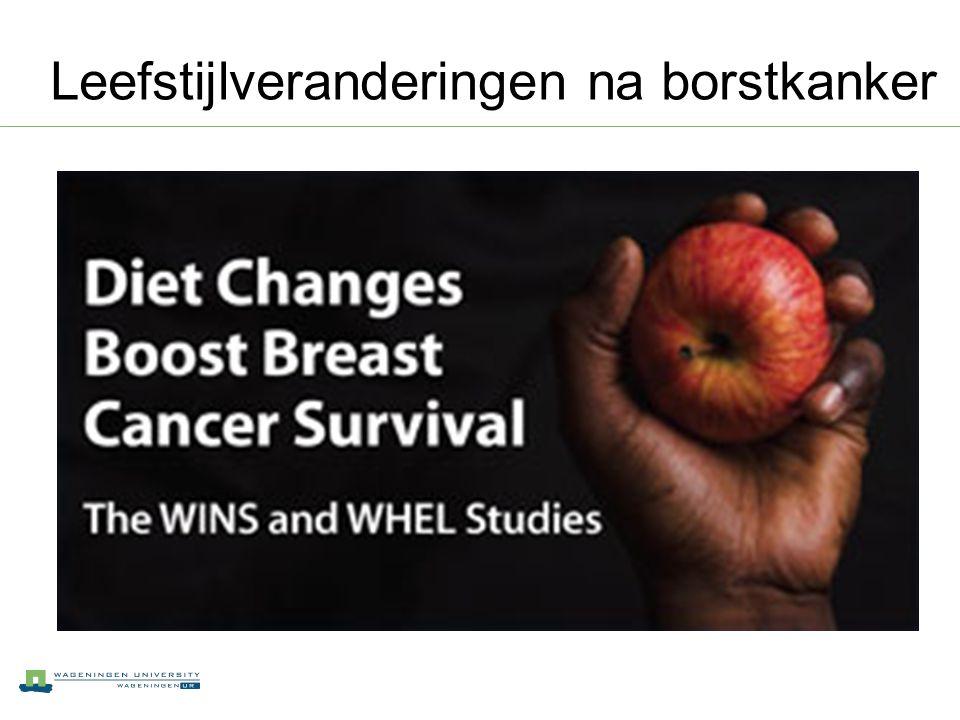 Leefstijlveranderingen na borstkanker