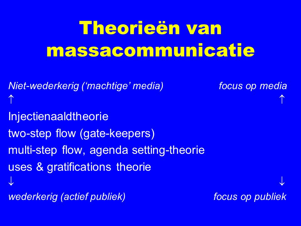 Theorieën van massacommunicatie Niet-wederkerig ('machtige' media)focus op media Injectienaaldtheorie two-step flow (gate-keepers) multi-step flow, agenda setting-theorie uses & gratifications theorie  wederkerig (actief publiek) focus op publiek