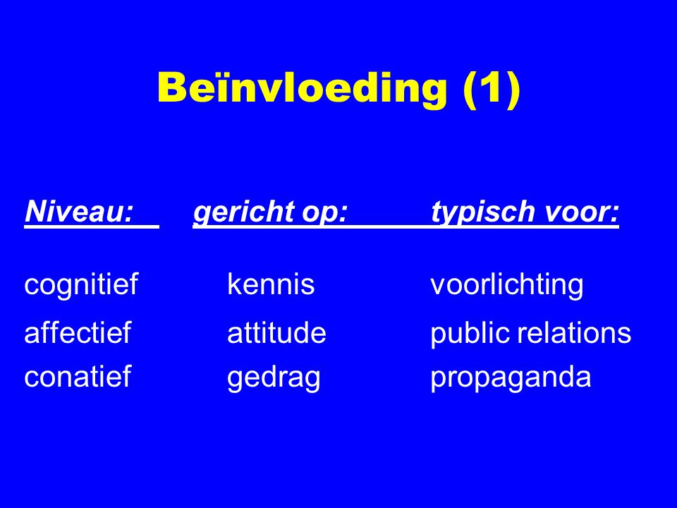 Beïnvloeding (1) Niveau: gericht op:typisch voor: cognitief kennisvoorlichting affectief attitudepublic relations conatief gedragpropaganda