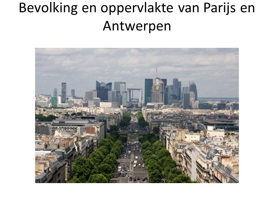 Bevolking en oppervlakte van Parijs en Antwerpen