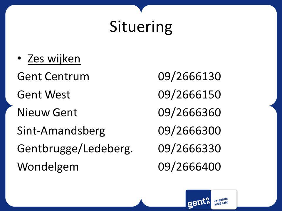 Situering Zes wijken Gent Centrum 09/2666130 Gent West09/2666150 Nieuw Gent09/2666360 Sint-Amandsberg09/2666300 Gentbrugge/Ledeberg.09/2666330 Wondelg