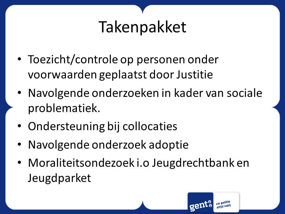 Takenpakket Toezicht/controle op personen onder voorwaarden geplaatst door Justitie Navolgende onderzoeken in kader van sociale problematiek. Onderste