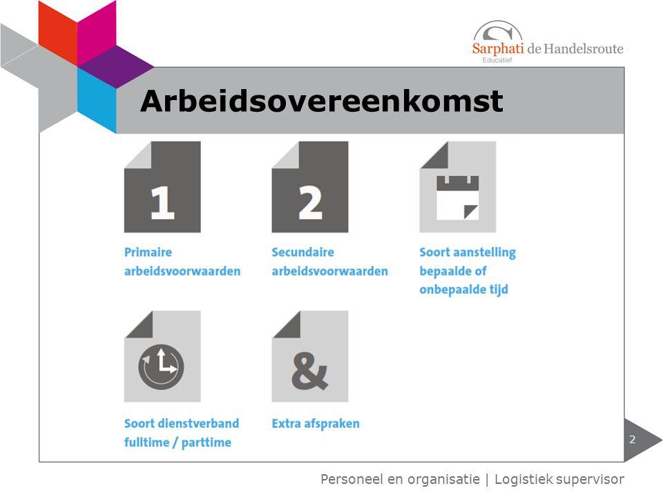 2 Personeel en organisatie   Logistiek supervisor Arbeidsovereenkomst