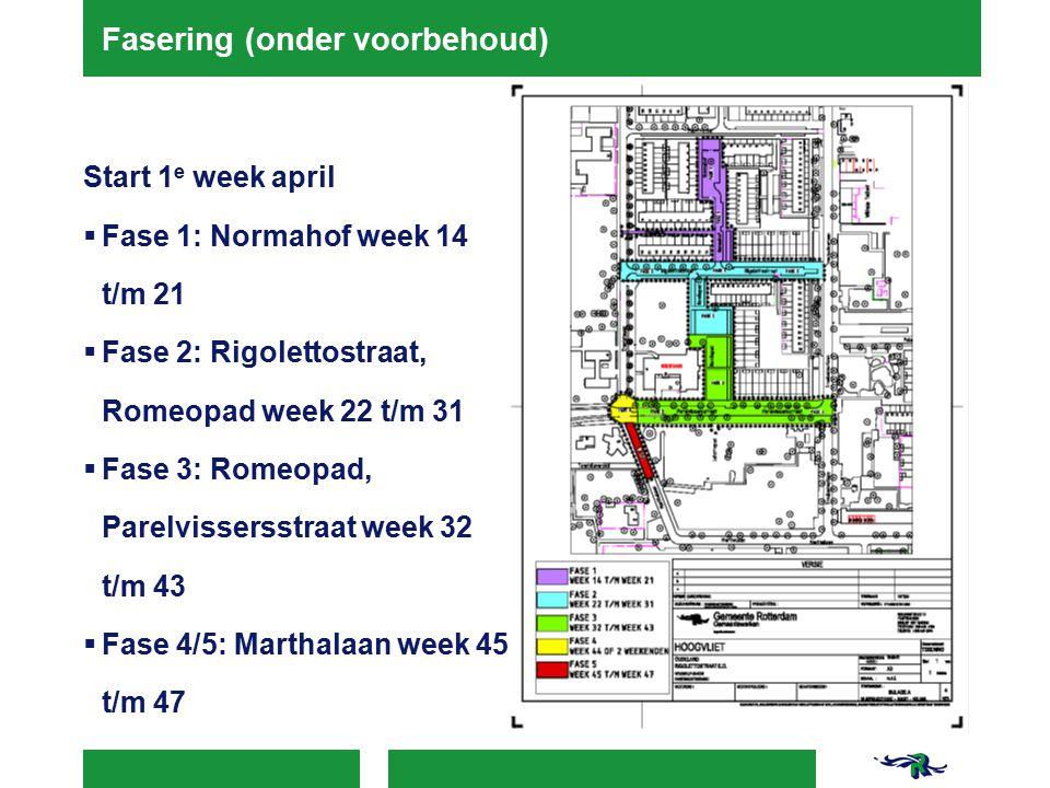 Fasering (onder voorbehoud) Fasering en Planning Start 1 e week april  Fase 1: Normahof week 14 t/m 21  Fase 2: Rigolettostraat, Romeopad week 22 t/m 31  Fase 3: Romeopad, Parelvissersstraat week 32 t/m 43  Fase 4/5: Marthalaan week 45 t/m 47