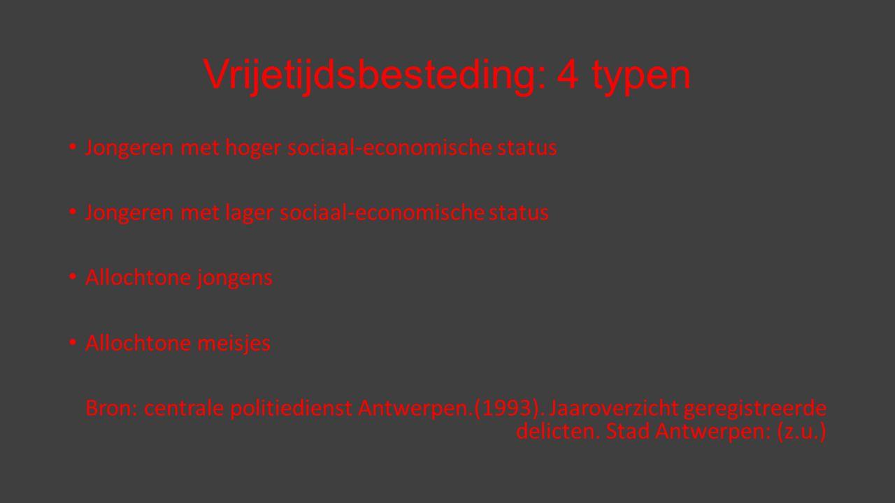 Vrijetijdsbesteding: 4 typen Jongeren met hoger sociaal-economische status Jongeren met lager sociaal-economische status Allochtone jongens Allochtone meisjes Bron: centrale politiedienst Antwerpen.(1993).