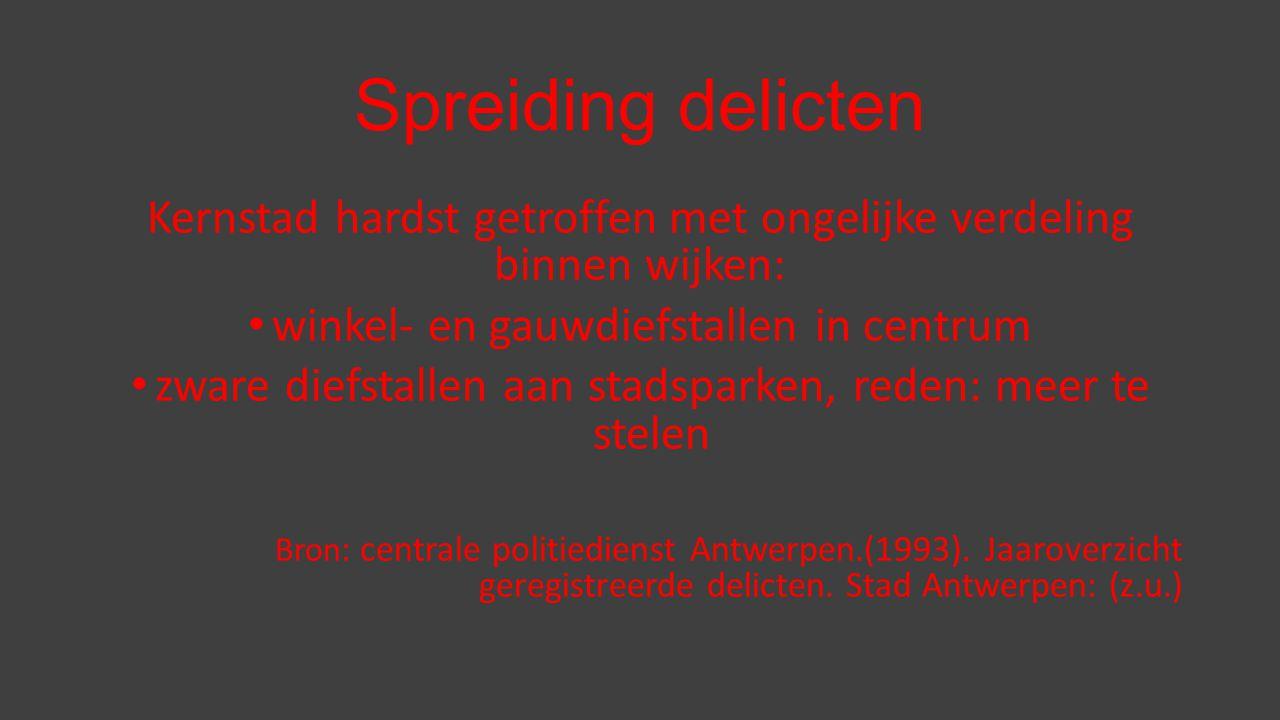 Spreiding delicten Kernstad hardst getroffen met ongelijke verdeling binnen wijken: winkel- en gauwdiefstallen in centrum zware diefstallen aan stadsparken, reden: meer te stelen Bron : centrale politiedienst Antwerpen.(1993).