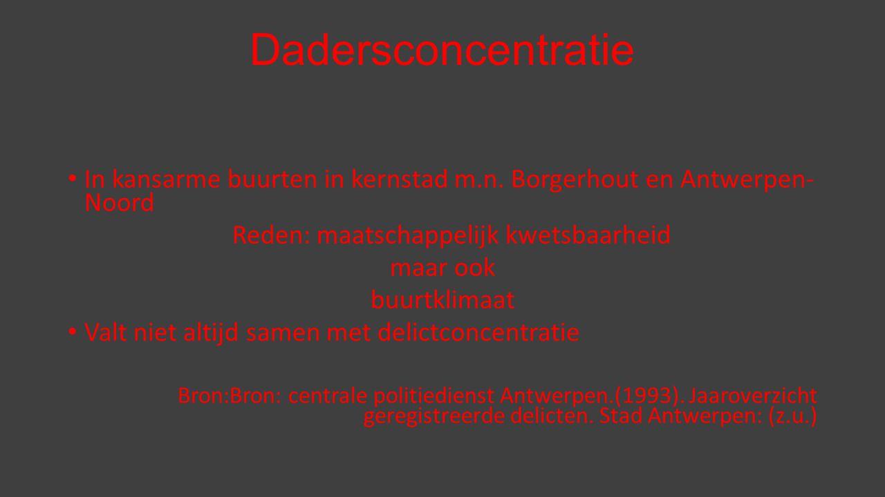 Dadersconcentratie In kansarme buurten in kernstad m.n.