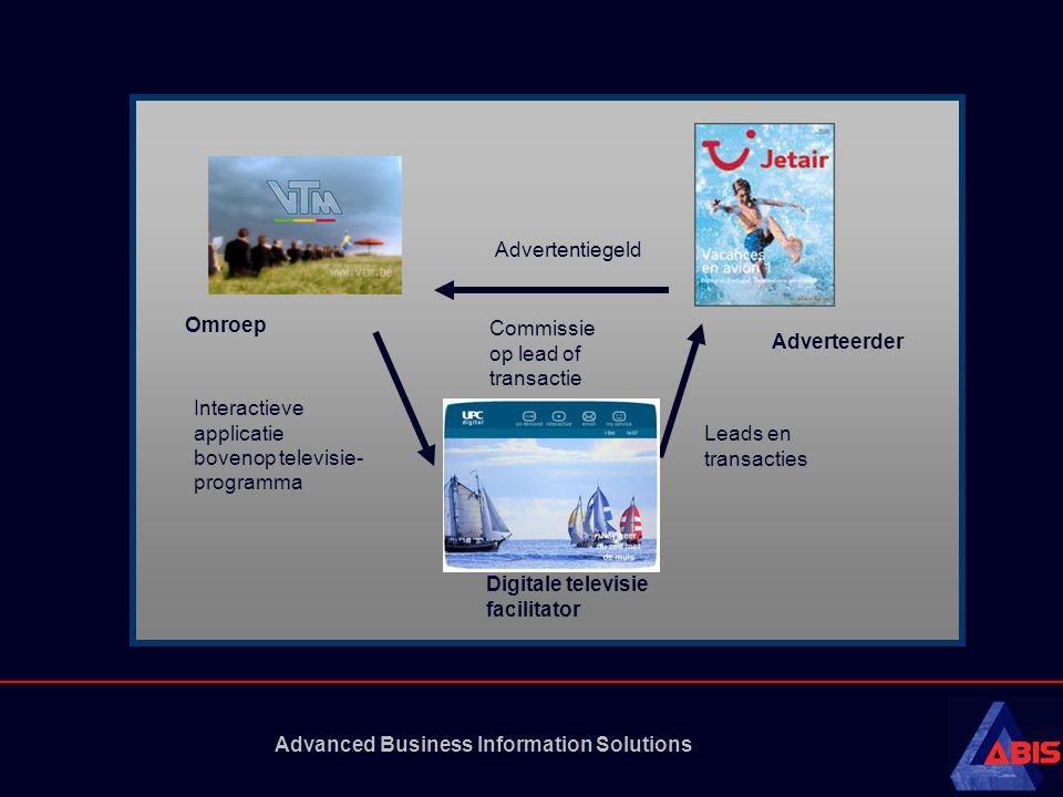 Advanced Business Information Solutions Omroep Adverteerder Digitale televisie facilitator Advertentiegeld Interactieve applicatie bovenop televisie- programma Leads en transacties Commissie op lead of transactie