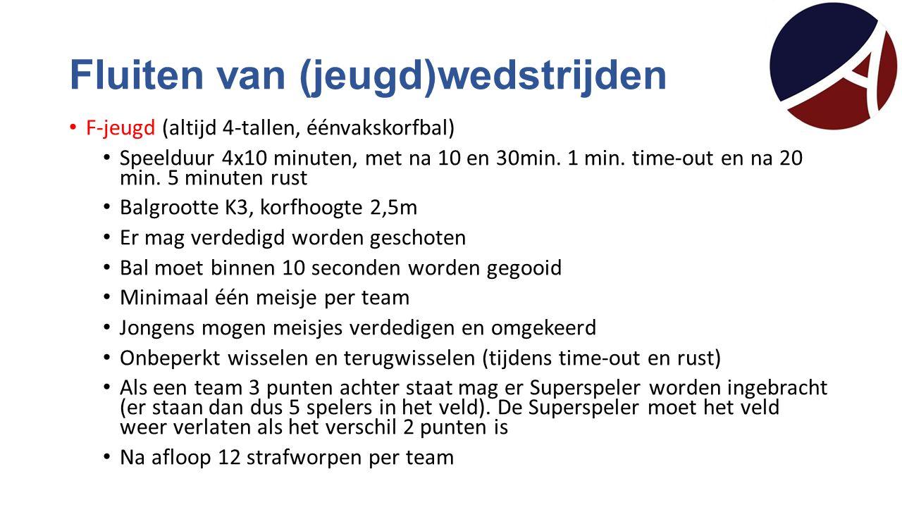 Fluiten van (jeugd)wedstrijden F-jeugd (altijd 4-tallen, éénvakskorfbal) Speelduur 4x10 minuten, met na 10 en 30min. 1 min. time-out en na 20 min. 5 m