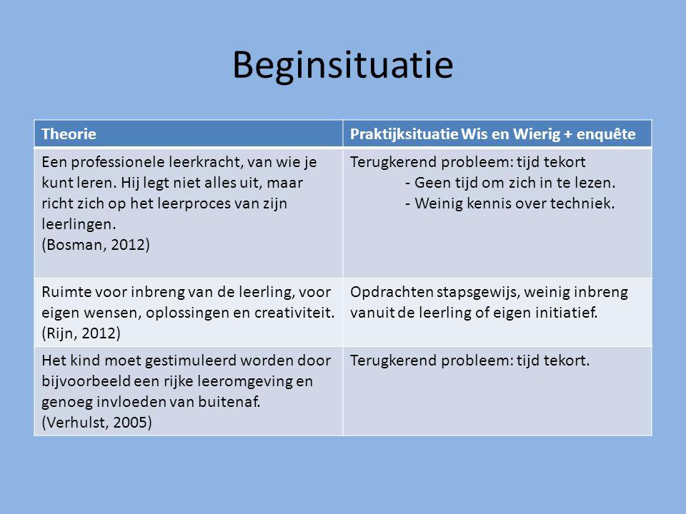 Beginsituatie TheoriePraktijksituatie Wis en Wierig + enquête Een professionele leerkracht, van wie je kunt leren.
