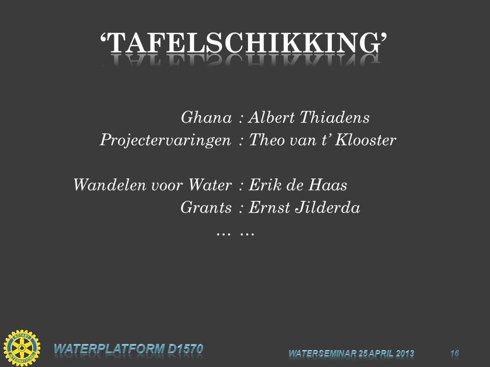Ghana: Albert Thiadens Projectervaringen: Theo van t' Klooster Wandelen voor Water: Erik de Haas Grants: Ernst Jilderda ……