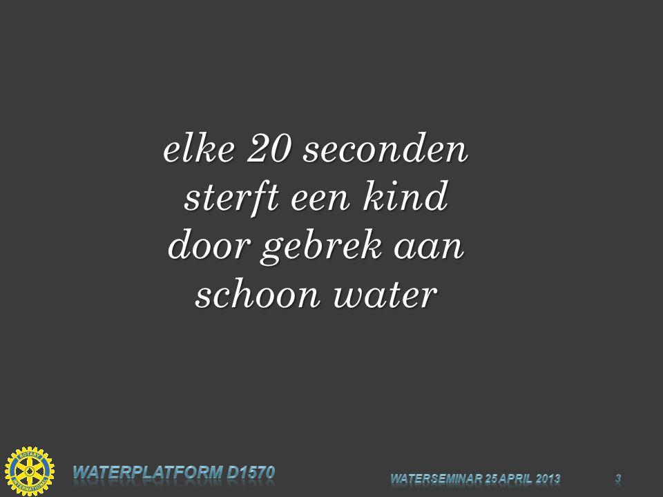 elke 20 seconden sterft een kind door gebrek aan schoon water
