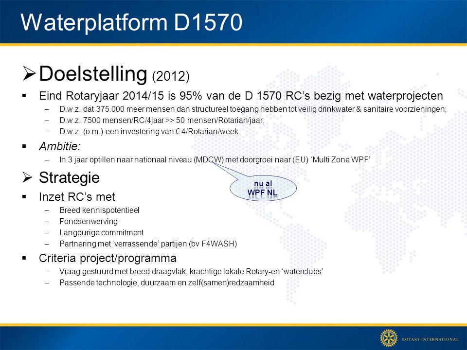 Waterplatform D1570  Doelstelling (2012)  Eind Rotaryjaar 2014/15 is 95% van de D 1570 RC's bezig met waterprojecten –D.w.z. dat 375.000 meer mensen