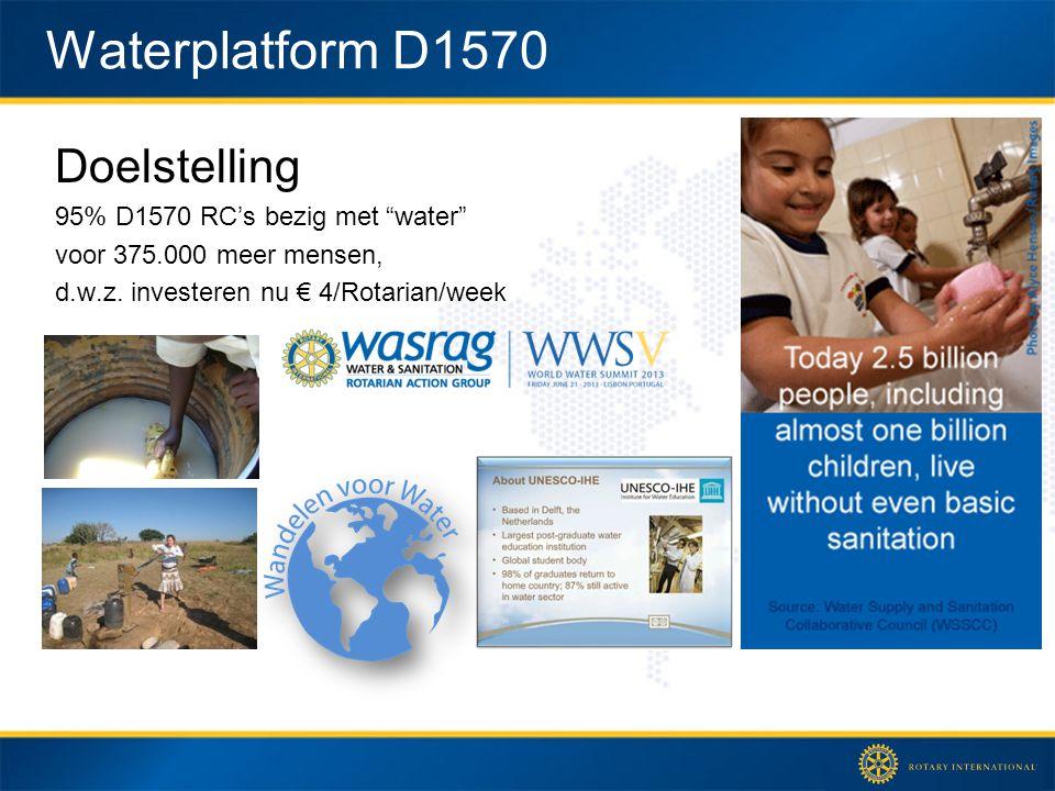 """Waterplatform D1570 Doelstelling 95% D1570 RC's bezig met """"water"""" voor 375.000 meer mensen, d.w.z. investeren nu € 4/Rotarian/week"""