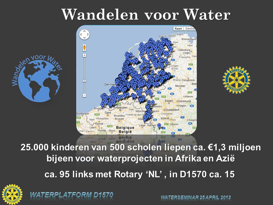 Wandelen voor Water 25.000 kinderen van 500 scholen liepen ca. €1,3 miljoen bijeen voor waterprojecten in Afrika en Azië ca. 95 links met Rotary 'NL',