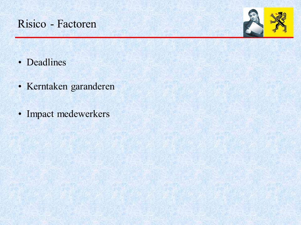 Risico - Factoren Deadlines Kerntaken garanderen Impact medewerkers