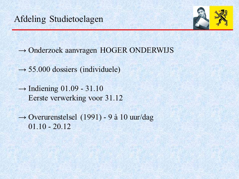 Afdeling Studietoelagen → Onderzoek aanvragen HOGER ONDERWIJS → 55.000 dossiers (individuele) → Indiening 01.09 - 31.10 Eerste verwerking voor 31.12 → Overurenstelsel (1991) - 9 à 10 uur/dag 01.10 - 20.12