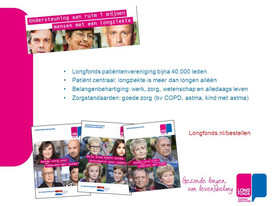 Longfonds patiëntenvereniging bijna 40.000 leden Patiënt centraal: longziekte is meer dan longen alléén Belangenbehartiging: werk, zorg, wetenschap en alledaags leven Zorgstandaarden: goede zorg (bv COPD, astma, kind met astma) Longfonds.nl/bestellen