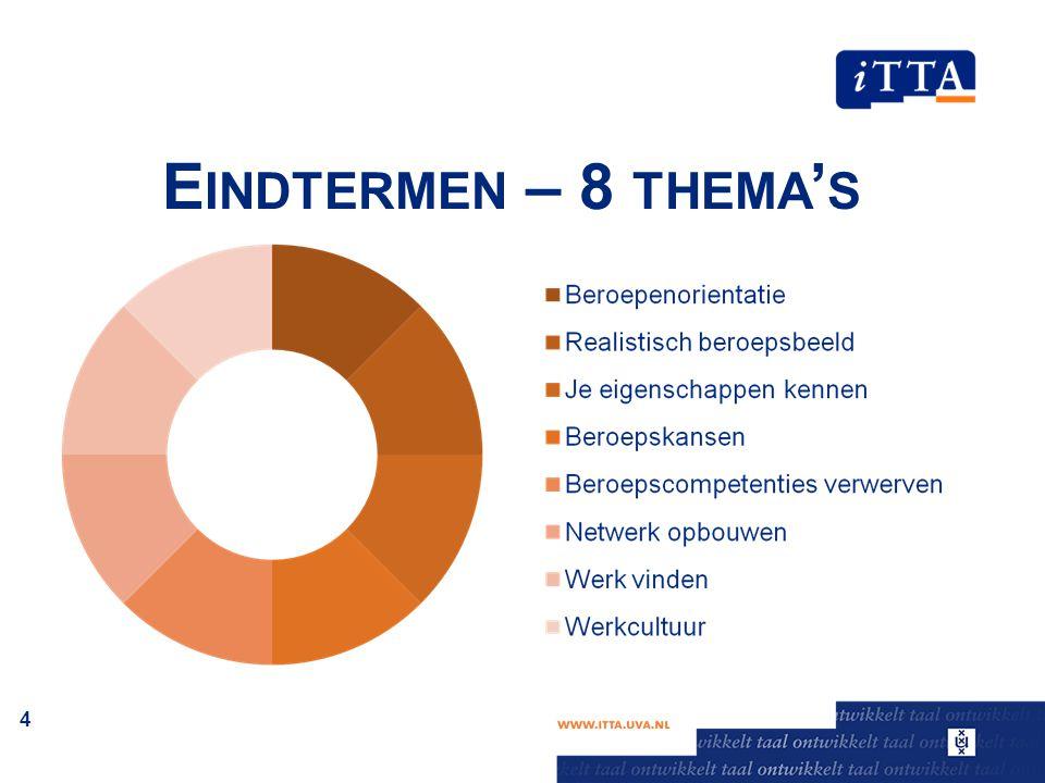 E INDTERMEN – 8 THEMA ' S 4