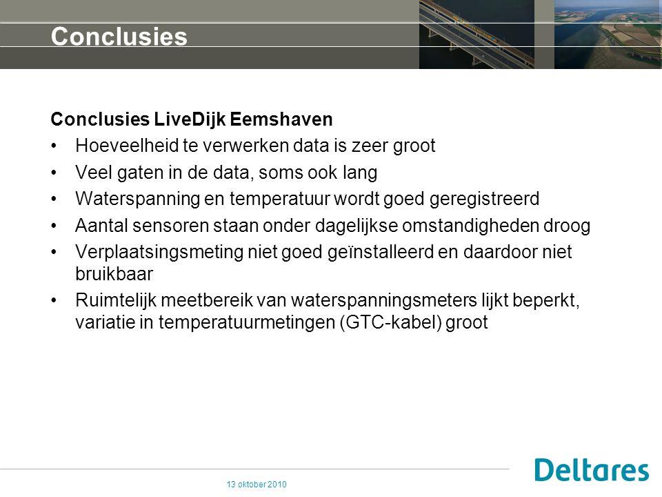 13 oktober 2010 Conclusies Conclusies LiveDijk Eemshaven Hoeveelheid te verwerken data is zeer groot Veel gaten in de data, soms ook lang Waterspannin