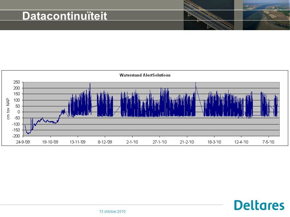13 oktober 2010 Datacontinuïteit