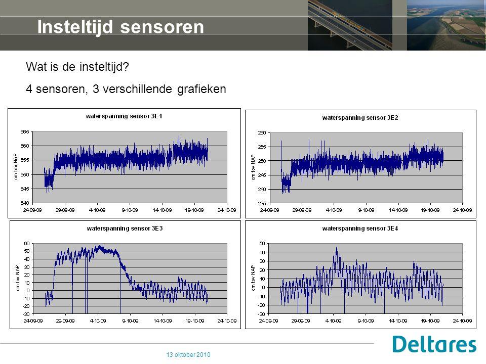 13 oktober 2010 Insteltijd sensoren Wat is de insteltijd? 4 sensoren, 3 verschillende grafieken
