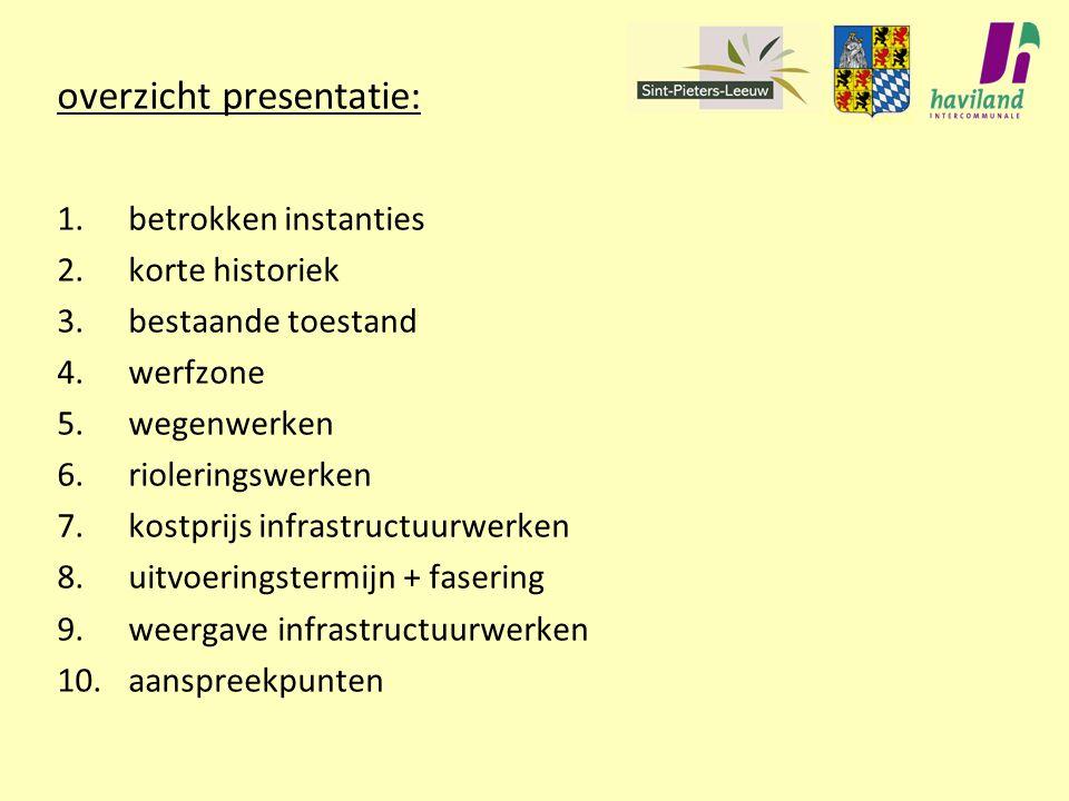 overzicht presentatie: 1.betrokken instanties 2.korte historiek 3.bestaande toestand 4.werfzone 5.wegenwerken 6.rioleringswerken 7.kostprijs infrastru