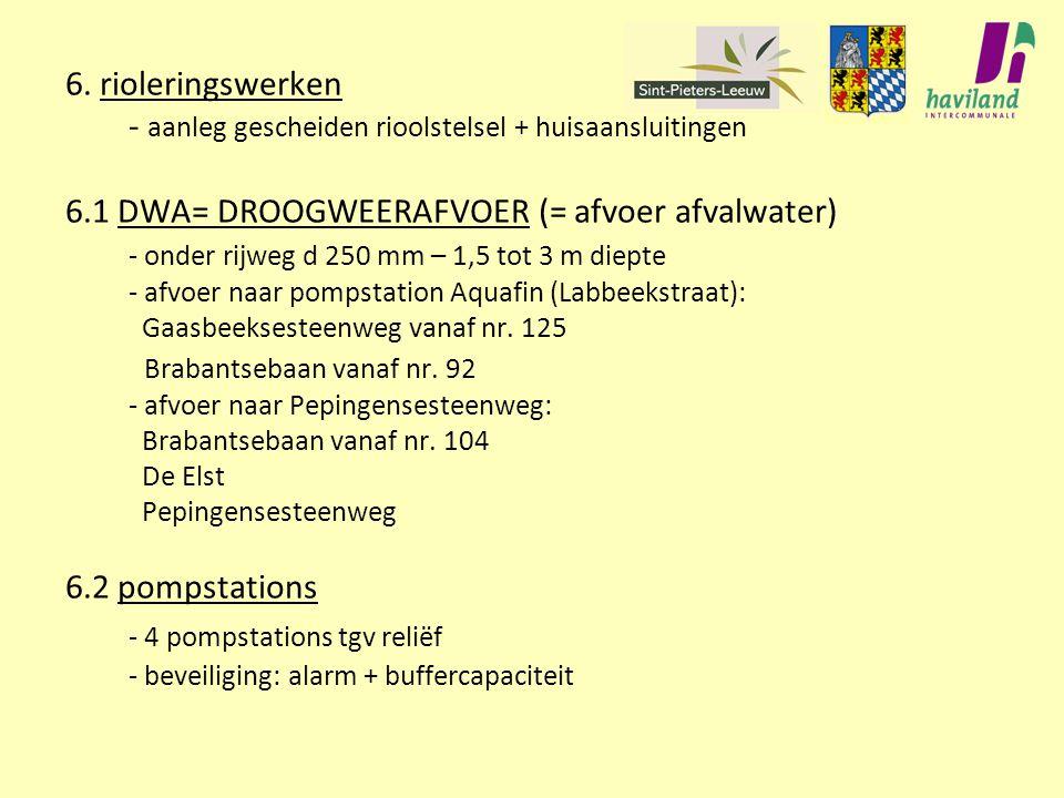 6. rioleringswerken - aanleg gescheiden rioolstelsel + huisaansluitingen 6.1 DWA= DROOGWEERAFVOER (= afvoer afvalwater) - onder rijweg d 250 mm – 1,5