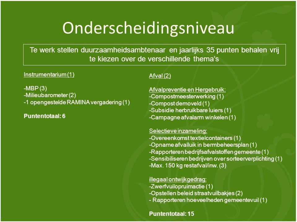 Onderscheidingsniveau Te werk stellen duurzaamheidsambtenaar en jaarlijks 35 punten behalen vrij te kiezen over de verschillende thema's Instrumentarium (1) -MBP (3) -Milieubarometer (2) -1 opengestelde RAMINA vergadering (1) Puntentotaal: 6 Afval (2) Afvalpreventie en Hergebruik: -Compostmeesterwerking (1) -Compost demoveld (1) -Subsidie herbruikbare luiers (1) -Campagne afvalarm winkelen (1) Selectieve inzameling: -Overeenkomst textielcontainers (1) -Opname afvalluik in bermbeheersplan (1) -Rapporteren bedrijfsafvalstoffen gemeente (1) -Sensibiliseren bedrijven over sorteerverplichting (1) -Max.