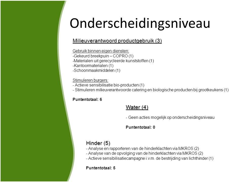 Onderscheidingsniveau Milieuverantwoord productgebruik (3) Gebruik binnen eigen diensten: -Gekeurd breekpuin – COPRO (1) -Materialen uit gerecycleerde kunststoffen (1) -Kantoormaterialen (1) -Schoonmaakmiddelen (1) Stimuleren burgers: - Actieve sensibilisatie bio-producten (1) - Stimuleren milieuverantwoorde catering en biologische producten bij grootkeukens (1) Puntentotaal: 6 Water (4) - Geen acties mogelijk op onderscheidingsniveau Puntentotaal: 0 Hinder (5) - Analyse en rapporteren van de hinderklachten via MKROS (2) - Analyse van de opvolging van de hinderklachten via MKROS (2) - Actieve sensibilisatiecampagne i.v.m.