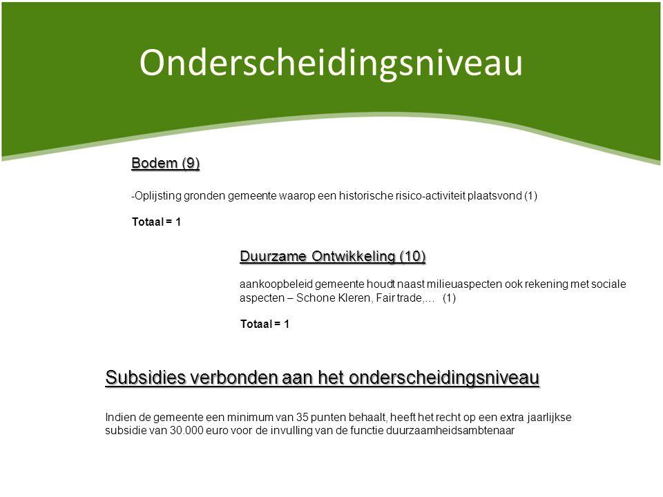 Onderscheidingsniveau Bodem (9) -Oplijsting gronden gemeente waarop een historische risico-activiteit plaatsvond (1) Totaal = 1 Duurzame Ontwikkeling
