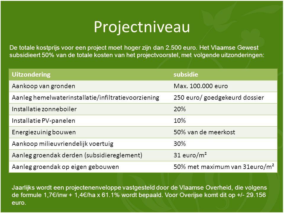 Projectniveau De totale kostprijs voor een project moet hoger zijn dan 2.500 euro. Het Vlaamse Gewest subsidieert 50% van de totale kosten van het pro