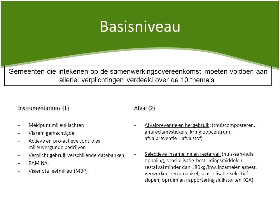 Basisniveau Milieuverantwoord productgebruik (3) -Implementeren FSC en COPRO -Passieve sensibilisatie milieuverantwoord productgebruik Water (4) -Pesticidentoets + risico-evaluatie gebruikte producten -Passieve sensibilisatie rationeel watergebruik en bestrijdingsmiddelen Hinder (5) -Opvolgen klachten via MKROS -Passieve sensibilisatie milieuhinder Energie (6) -Energieprestatieregelgeving -Energieboekhoudingsysteem -Passieve sensibilisatie REG en HE Mobiliteit (7) -Passieve sensibilisatie mobiliteit met milieulink -Deelname milieudienst aan GBC mobiliteitsplan