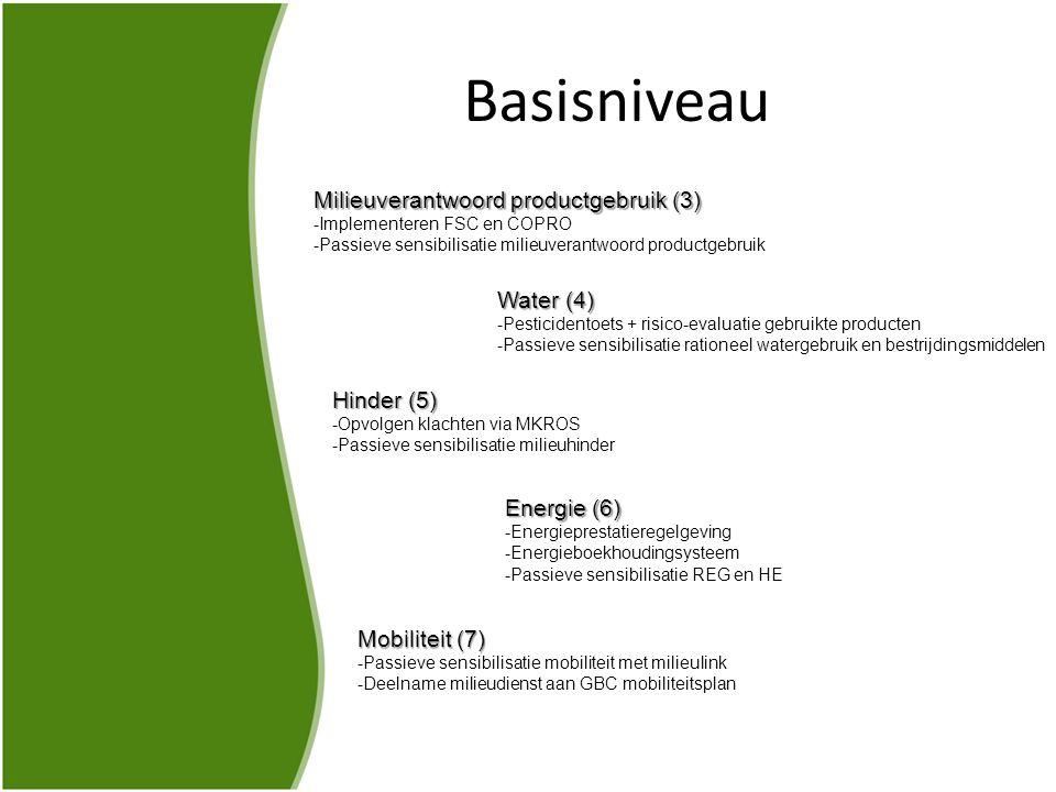Basisniveau Milieuverantwoord productgebruik (3) -Implementeren FSC en COPRO -Passieve sensibilisatie milieuverantwoord productgebruik Water (4) -Pest