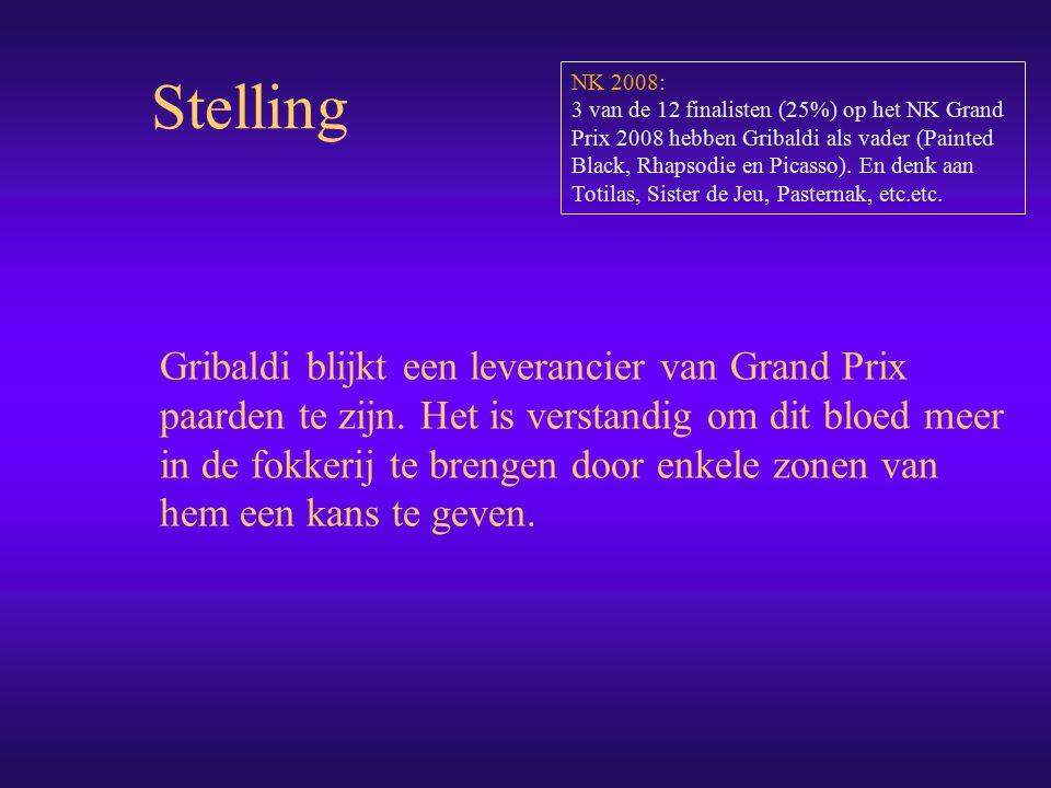 Gribaldi blijkt een leverancier van Grand Prix paarden te zijn.