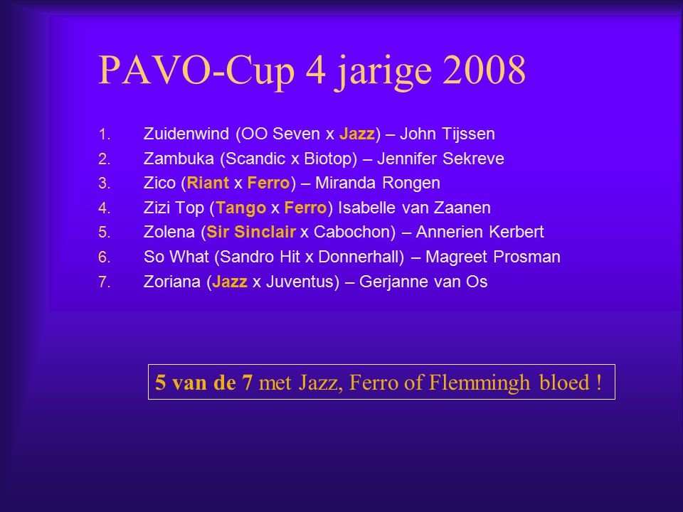 PAVO-Cup 4 jarige 2008 1.Zuidenwind (OO Seven x Jazz) – John Tijssen 2.