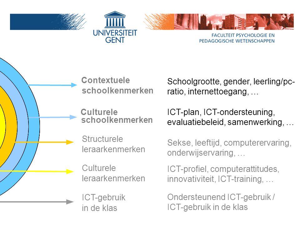 Sekse, leeftijd, computerervaring, onderwijservaring, … ICT-gebruik in de klas Culturele leraarkenmerken schoolkenmerken - Structurele Culturele schoolkenmerken Contextuele ICT-profiel, computerattitudes, innovativiteit, ICT-training, … Ondersteunend ICT-gebruik / ICT-gebruik in de klas Schoolgrootte, gender, leerling/pc- ratio, internettoegang, … ICT-plan, ICT-ondersteuning, evaluatiebeleid, samenwerking, …