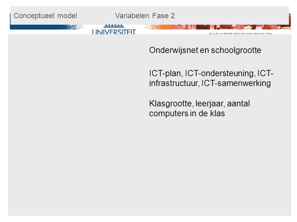 Conceptueel model Variabelen Fase 2 ICT-plan, ICT-ondersteuning, ICT- infrastructuur, ICT-samenwerking Klasgrootte, leerjaar, aantal computers in de klas Onderwijsnet en schoolgrootte