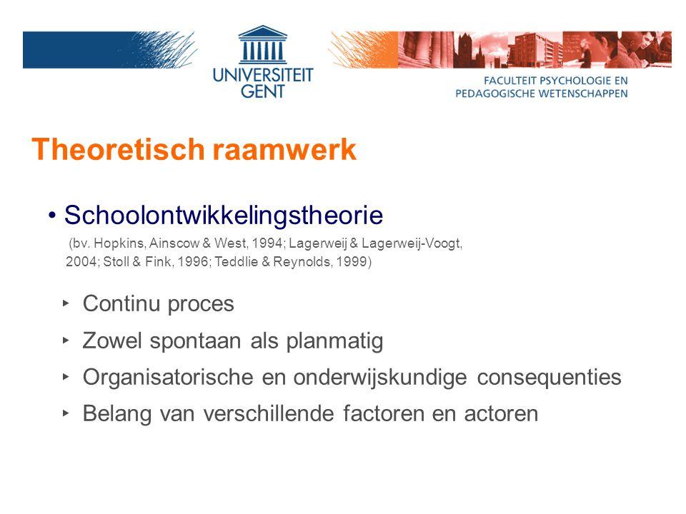 Theoretisch raamwerk Schoolontwikkelingstheorie (bv.