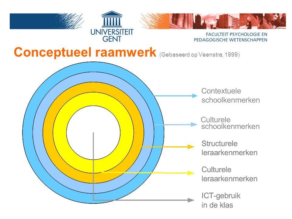 Conceptueel raamwerk (Gebaseerd op Veenstra, 1999)