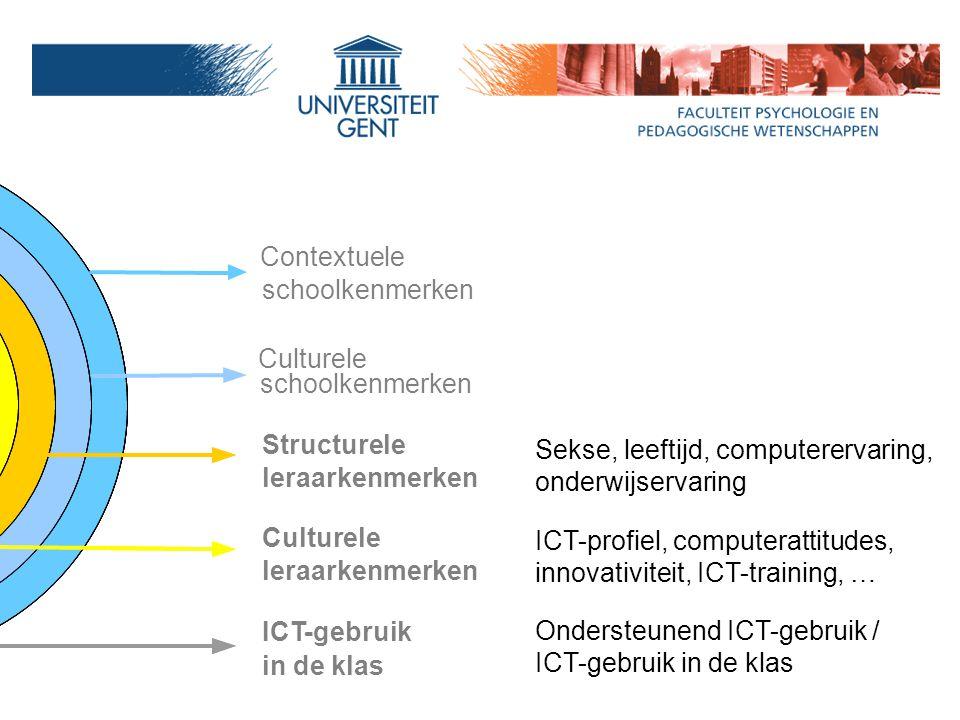 Sekse, leeftijd, computerervaring, onderwijservaring ICT-gebruik in de klas Culturele leraarkenmerken schoolkenmerken - Structurele Culturele schoolke