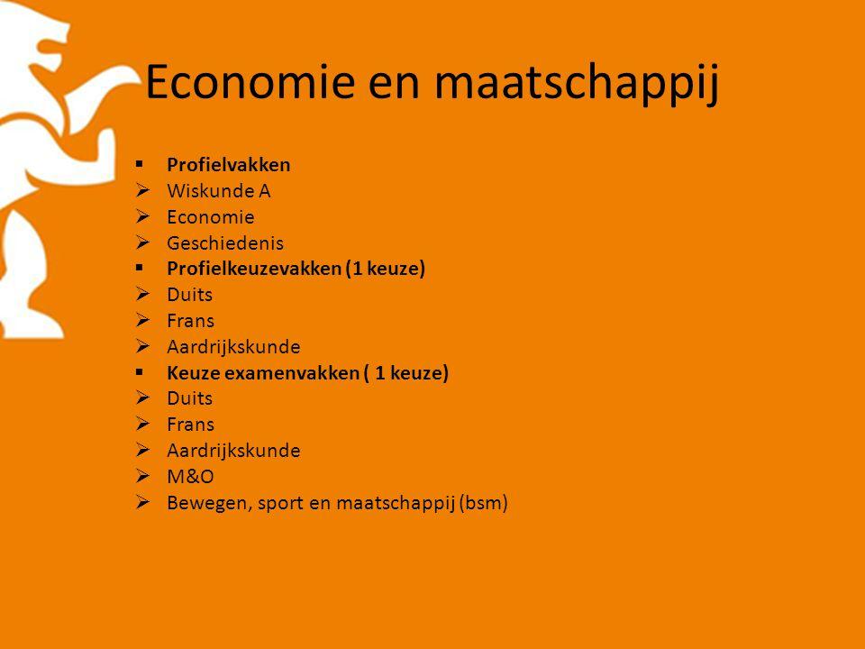 Economie en maatschappij  Profielvakken  Wiskunde A  Economie  Geschiedenis  Profielkeuzevakken (1 keuze)  Duits  Frans  Aardrijkskunde  Keuz