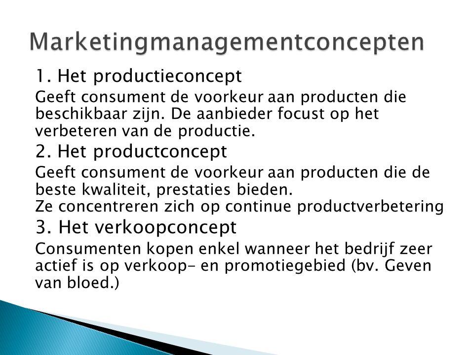 1. Het productieconcept Geeft consument de voorkeur aan producten die beschikbaar zijn. De aanbieder focust op het verbeteren van de productie. 2. Het